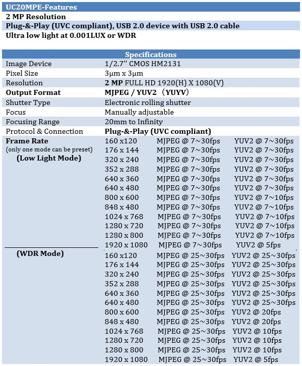 Technical specifications of the UC20MPE sensor